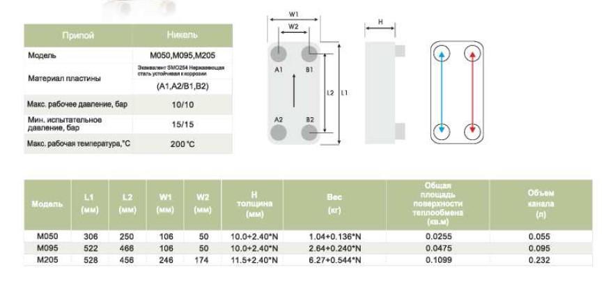 Расчет теплообменника по опросному листу теплообменник нева 4510 воронеж